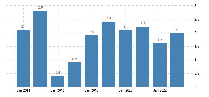 belgium overcrowding rate rural areas eurostat data