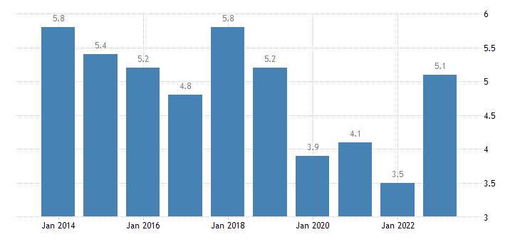 belgium population unable to keep home adequately warm eurostat data