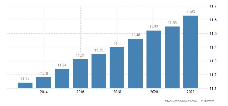 Spielsucht Statistik 2020