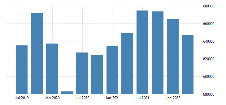 belgium portfolio investment liabilities positions at the end of period eurostat data