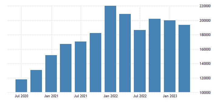belgium portfolio investment net positions at the end of period eurostat data