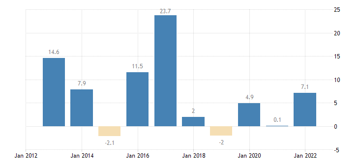 belgium private sector credit flow consolidated eurostat data