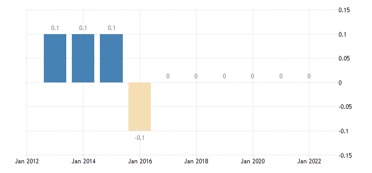 belgium private sector credit flow loans non profit institutions serving households eurostat data