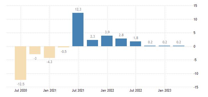 belgium real labour productivity per person employed eurostat data