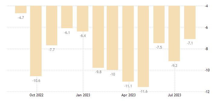 belgium retail confidence indicator eurostat data