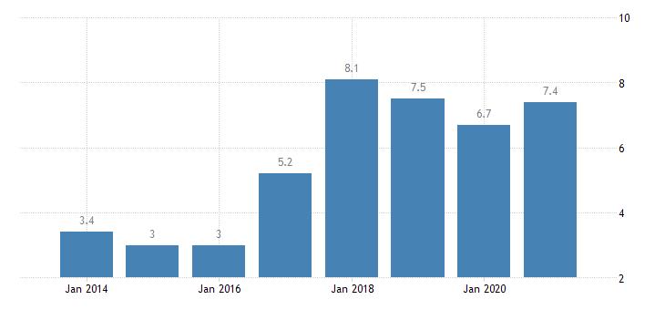 belgium severe housing deprivation rate tenant rent at market price eurostat data