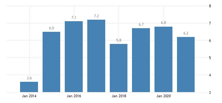belgium share of total population considering their dwelling as too dark females eurostat data