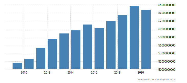 belgium social contributions current lcu wb data