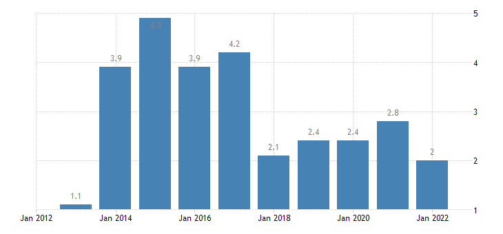 belgium total financial sector liabilities financial derivatives employee stock options consolidated eurostat data