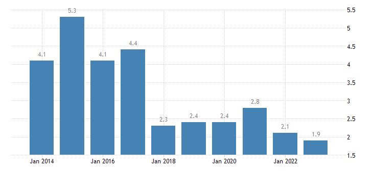 belgium total financial sector liabilities financial derivatives employee stock options eurostat data