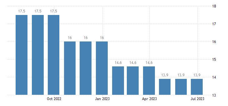 belgium unemployment less than 25 years eurostat data