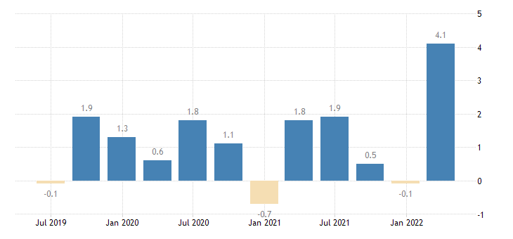 bulgaria direct investment abroad assets eurostat data
