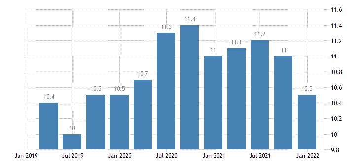 bulgaria direct investment abroad assets positions at the end of period eurostat data