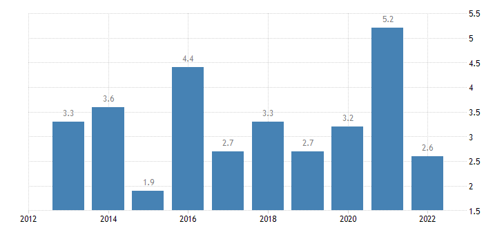 bulgaria direct investment in the reporting economy flows eurostat data