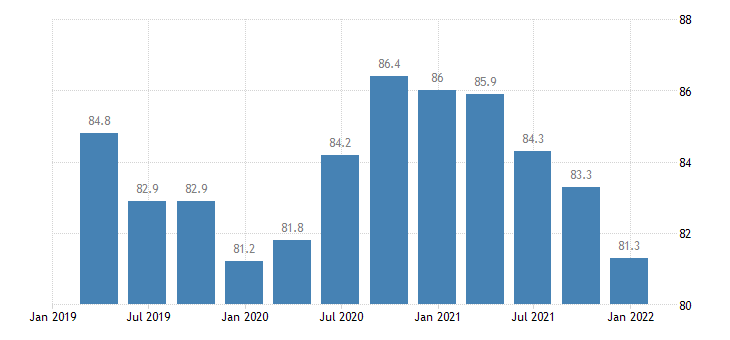 bulgaria direct investment in the reporting economy liabilities positions at the end of period eurostat data