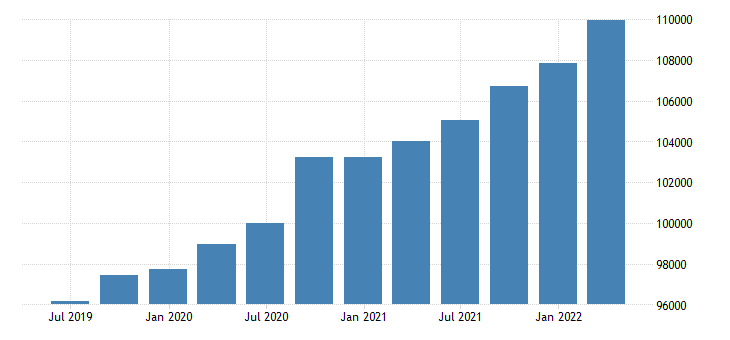 bulgaria direct investment liabilities positions at the end of period eurostat data