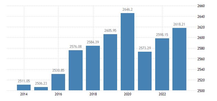 bulgaria employees domestic concept eurostat data