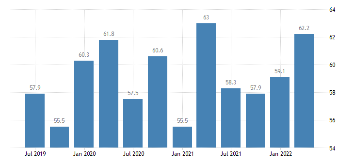 bulgaria final consumption expenditure of households non profit institutions serving households eurostat data