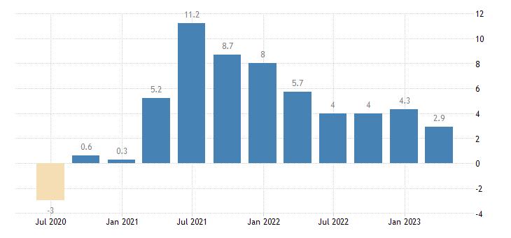 bulgaria final consumption expenditure of households npish volumes eurostat data