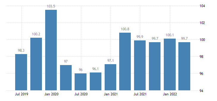 bulgaria gdp main components final consumption expenditure of npish eurostat data