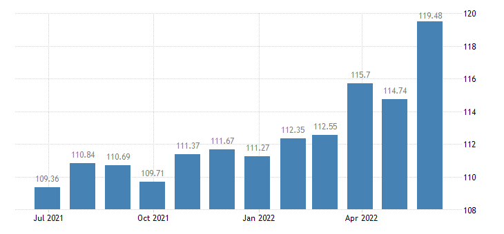 bulgaria harmonised idx of consumer prices hicp chocolate eurostat data