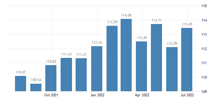 bulgaria harmonised idx of consumer prices hicp electrical appliances for personal care eurostat data