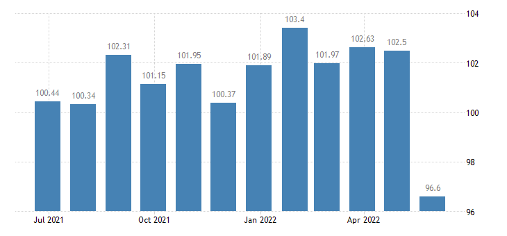 bulgaria harmonised idx of consumer prices hicp irons eurostat data