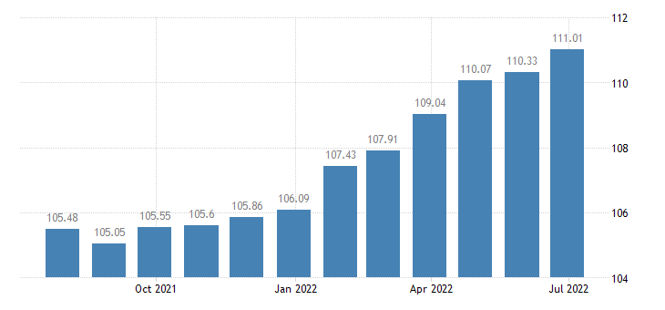 bulgaria harmonised idx of consumer prices hicp other medical products therapeutic appliances equipment eurostat data