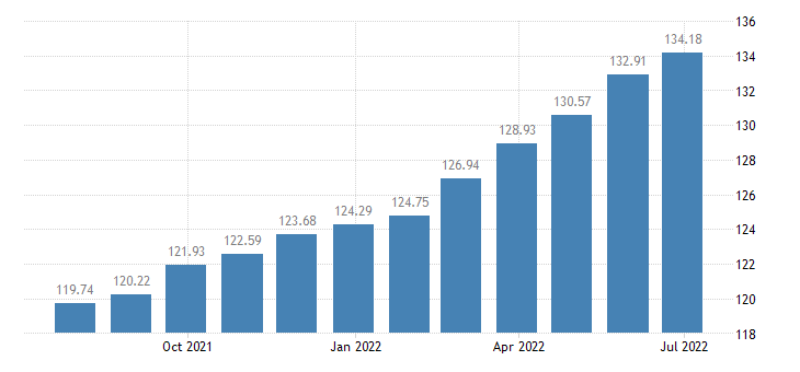 bulgaria harmonised idx of consumer prices hicp other stationery drawing materials eurostat data