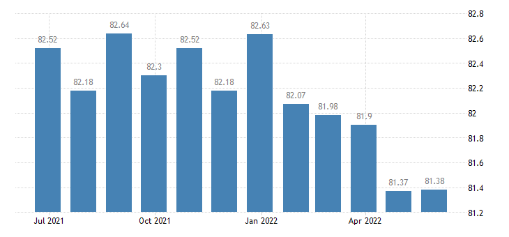 bulgaria harmonised idx of consumer prices hicp personal computers eurostat data