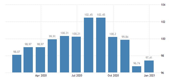 bulgaria harmonised idx of consumer prices hicp pre recorded recording media eurostat data