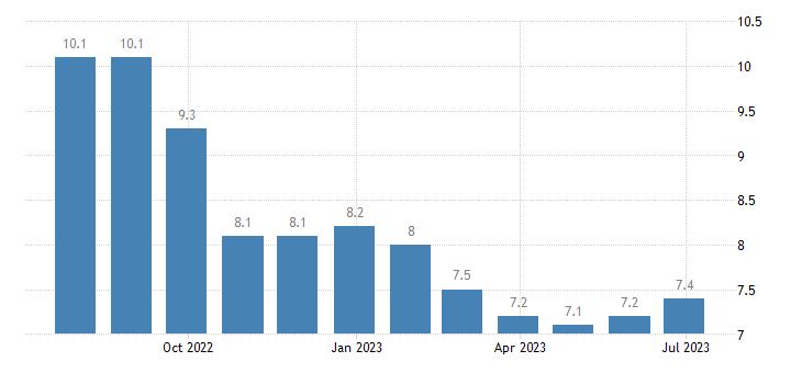 bulgaria harmonised unemployment rate less than 25 years females eurostat data