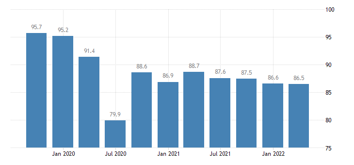 bulgaria labour input volume of work done hours worked eurostat data