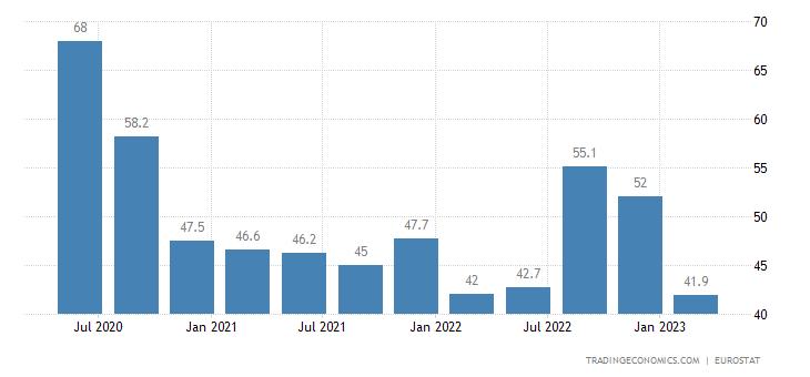 Bulgaria Part Time Employment