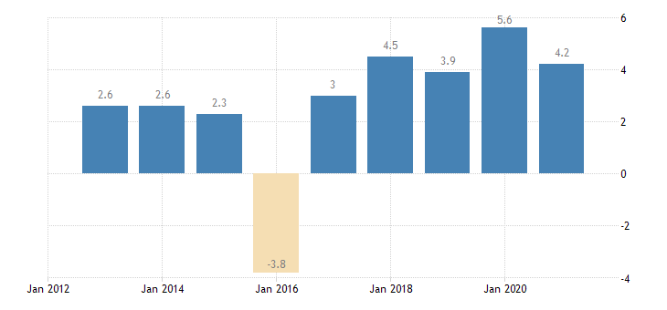 bulgaria private sector credit flow consolidated eurostat data