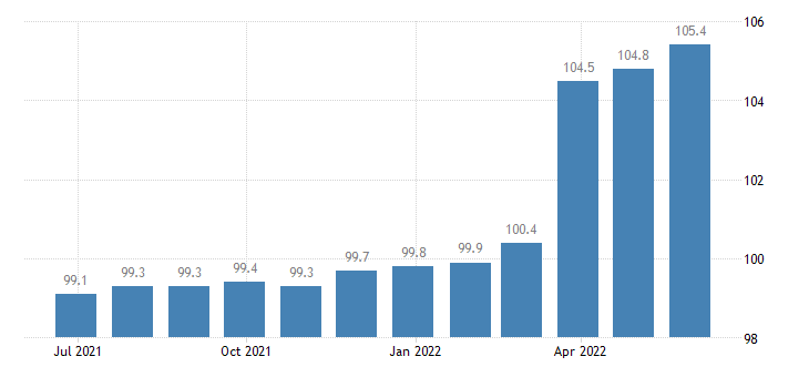 bulgaria producer prices in industry manufacture of computer electronic optical products eurostat data