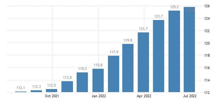 bulgaria producer prices in industry manufacture of electrical equipment eurostat data