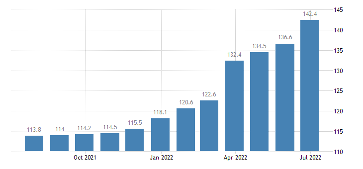bulgaria producer prices in industry manufacture of fabricated metal products except machinery equipment eurostat data