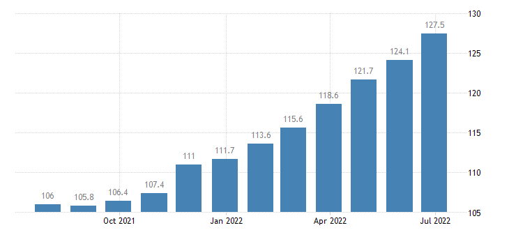 bulgaria producer prices in industry manufacture of other non metallic mineral products eurostat data