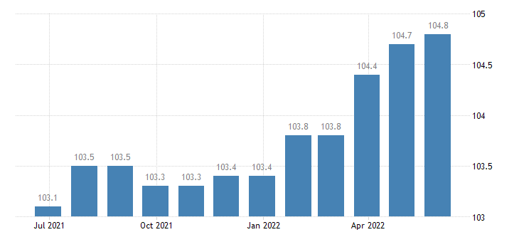 bulgaria producer prices in industry manufacture of other transport equipment eurostat data