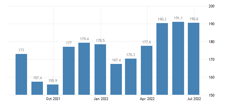 bulgaria producer prices in industry mining of metal ores eurostat data