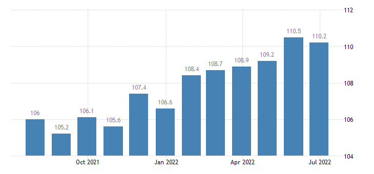 bulgaria producer prices in industry other manufacturing eurostat data
