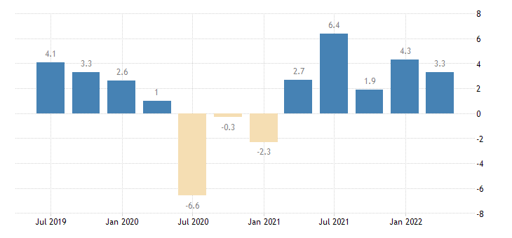 bulgaria real labour productivity per person employed eurostat data