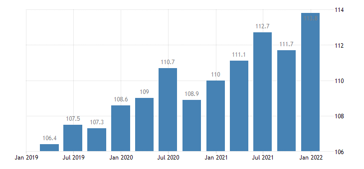bulgaria service producer prices information service activities eurostat data