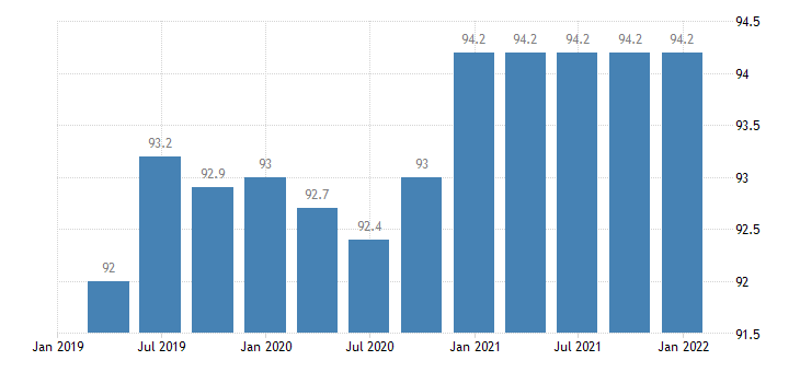 bulgaria service producer prices telecommunications eurostat data