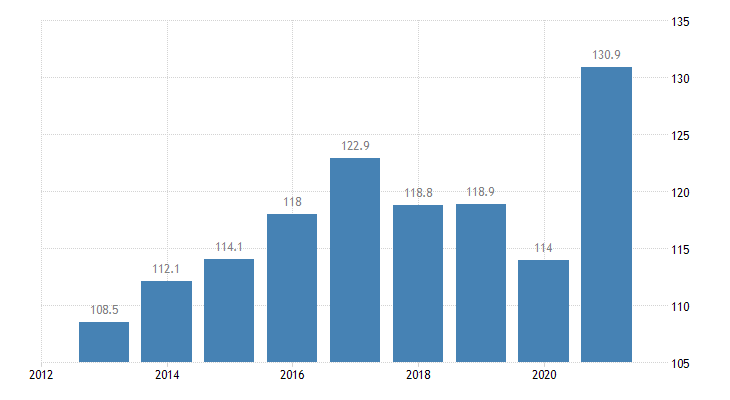 bulgaria total financial sector liabilities currency deposits non consolidated eurostat data