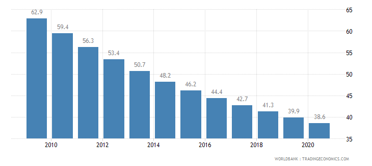 burundi mortality rate infant per 1 000 live births wb data