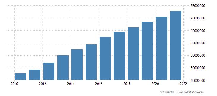 china aquaculture production metric tons wb data