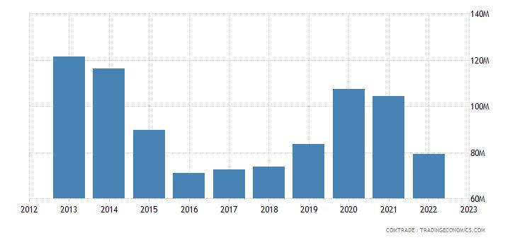 china exports guinea footwear gaiters like