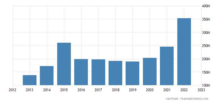 china exports kenya footwear gaiters like